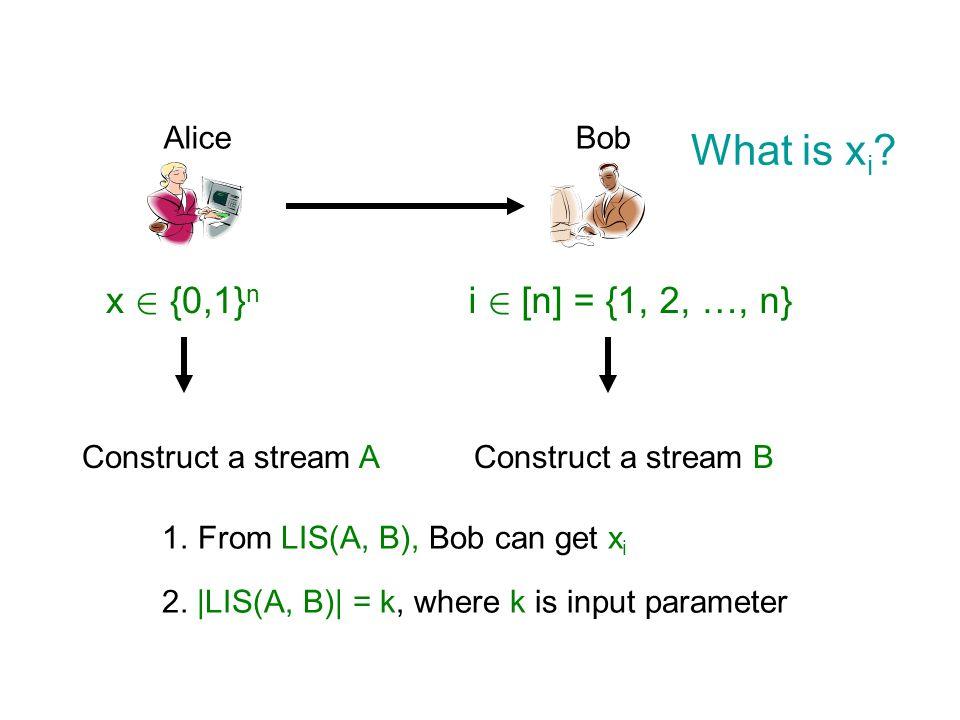 What is xi x 2 {0,1}n i 2 [n] = {1, 2, …, n} Alice Bob